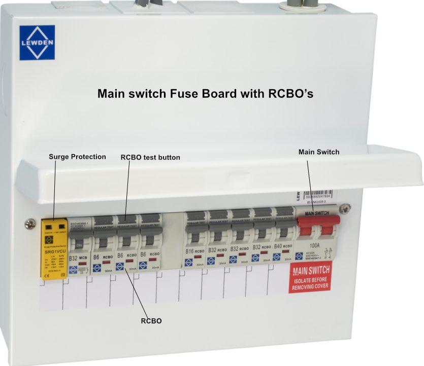 Electrical Fuse Box Parts - Wiring Diagrams enfix bite-favour -  bite-favour.scuoladellinfanziataranto.itbite-favour.scuoladellinfanziataranto.it